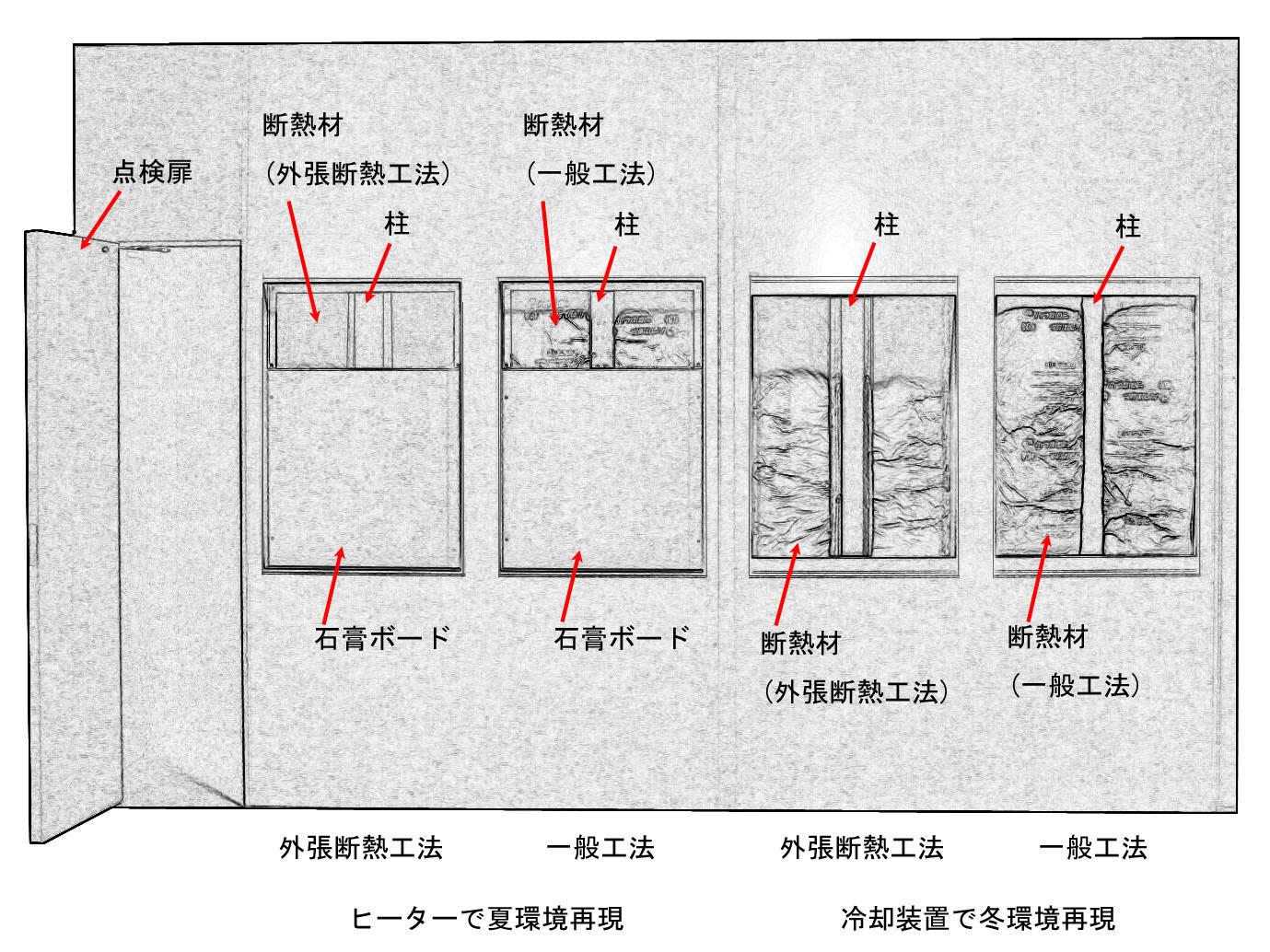 112 外張断熱壁 効果体験装置