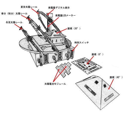 100 太陽光発電住宅模型実習装置