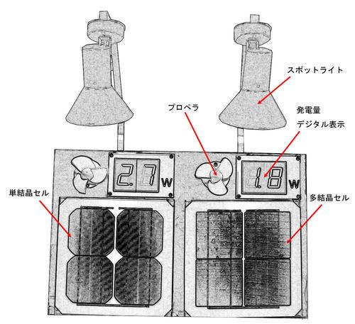 102 太陽光発電単結晶・多結晶セル比較装置
