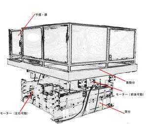 093 地震体験装置