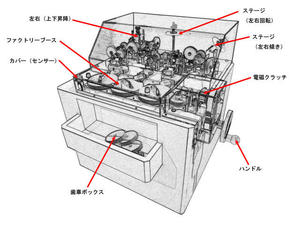 111 歯車体験装置