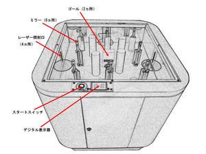 110 レーザー光反射ゲーム装置